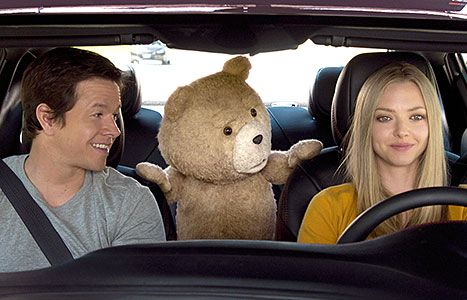Ted 2 Review: Mark Wahlberg's Sequel's Filthy Jokes Are Desperate - Us Weekly
