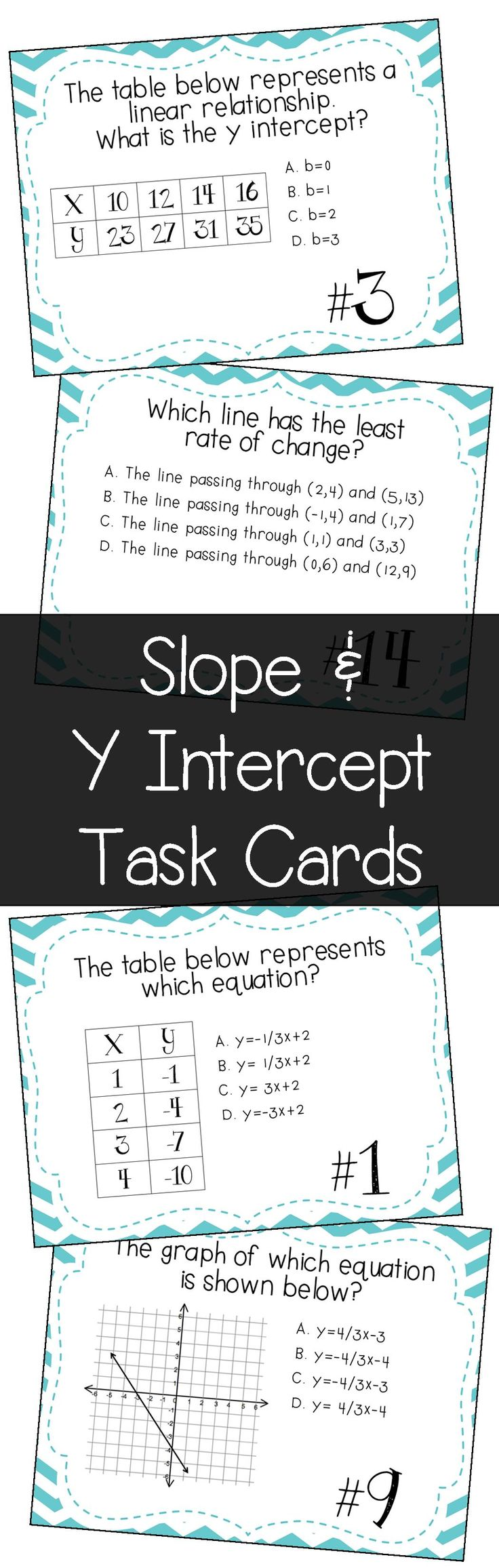 These task cards would be perfect for my 8th Grade Math & Algebra students!  I love how so many different skills are covered relating to Slope & Y-Intercept.  Determine slope and y intercept from graphs & tables.  Understand the difference between proportional and non-proportional graphs & tables.  Calculate slope when given two points.  Write a corresponding equation in y=mx+b form when given a graph or table