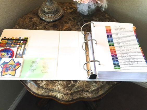 How I organize my #OrtonGillingham Notebook - Orton Gillingham Online Academy