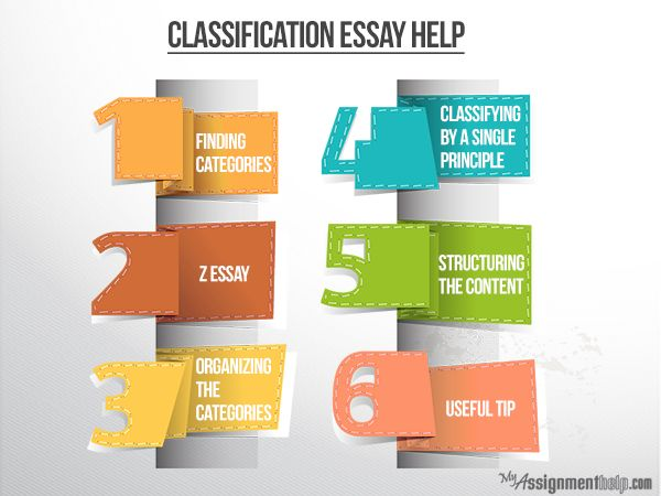 Cheap Custom Essay Writing Service  buying papers for college dissertation hypothesis ghostwriting for hire popular expository essay  proofreading site ca custom blog post writers websites for university  professional