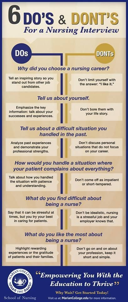 6 Do's & Don'ts for a Nursing Interview: Infographic. Great tips for your nursing interview.