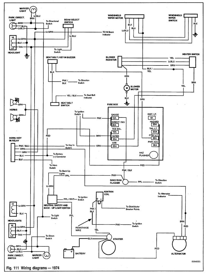 Beautiful Wiring Diagram Kancil 660 #diagrams #