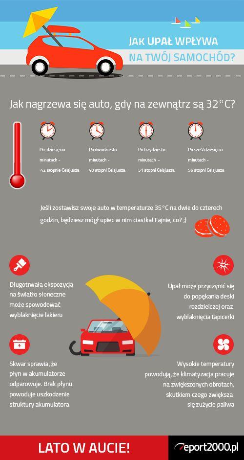 Latem Twój samochód narażony jest szczególnie mocno na działanie czynników zewnętrznych. Wysoka temperatura w aucie sprawia, że chłodnica, akumulator czy klimatyzacja pracują na najwyższych obrotach. Dzięki infografice stworzonej przez sklep motoryzacyjny eport2000.pl poznasz kilka ciekawostek, którymi możesz podzielić się ze znajomymi, jadąc na wakacje samochodem :)