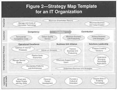 39 best IT Governance images on Pinterest Enterprise - information security officer sample resume