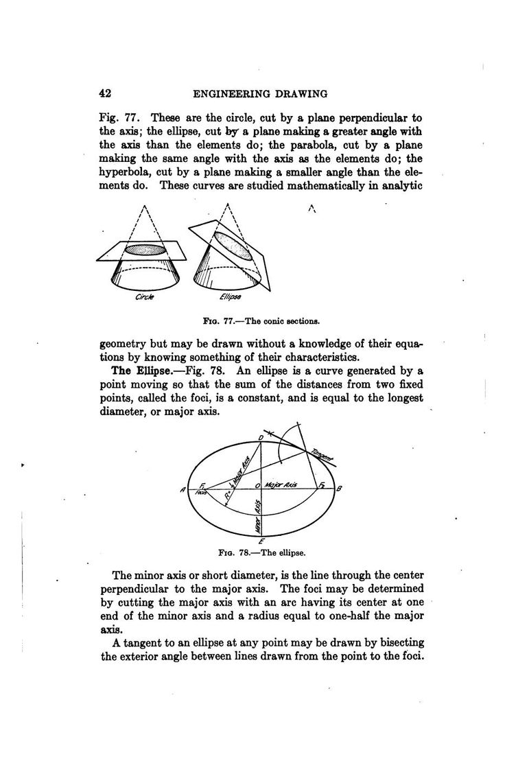 worksheet Conic Sections Worksheet Fiercebad Worksheet And Essay – Hyperbola Worksheet