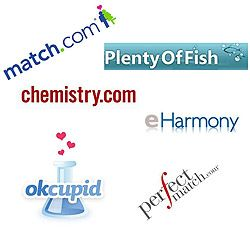 How many online dating websites are there in Australia