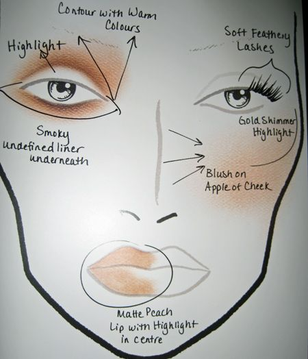"""makeup Looks using """"Face Sheets"""", ILOVED using these when i worked @ Clinique. I would make one of these for a """"Makeover"""" Client and send her home with it, so she could try and Re-create the look that i gave her, I have MANY of these if any1 would like me to do a """"LOOK"""" for you. :)"""