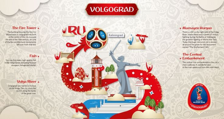 The Motherland Callsstatue will welcome supporters to Volgograd