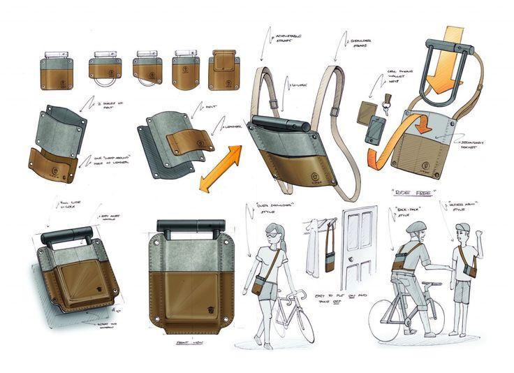 ID Sketching   Erik Askin – RISD   Industrial Design