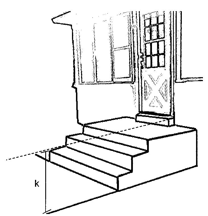 Stair & Porch Ramp Plan Dimensions k. Total rise (slope) of yard/walkway/driveway (where ramp will be positioned)