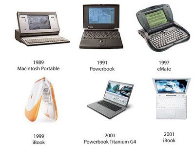Apple notebooks: from 1989 to 2001