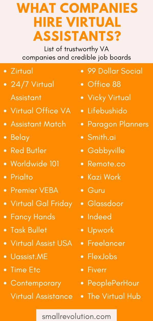 Virtual Assistant: The Definitive Guide (2019)