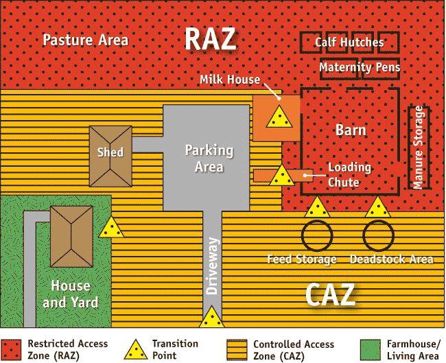 10 best images about farm layout on pinterest horse. Black Bedroom Furniture Sets. Home Design Ideas