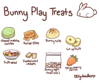 Some nummy treats for bunny petplayers. I wanted to add more than leafy greens, carrots, and fruit.Bunny rolls recipeAlmond matcha cookies recipe