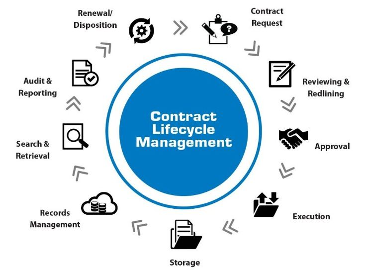 Best 25+ Contract management ideas on Pinterest Dashboard design - commercial contract manager sample resume