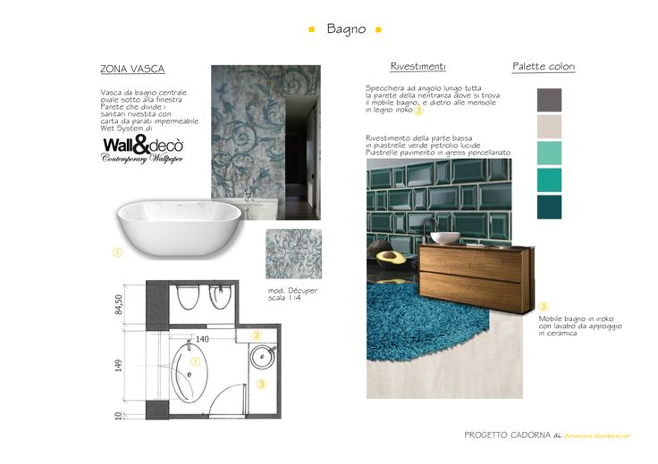 Corso interior design livello base for Corso interior design brescia