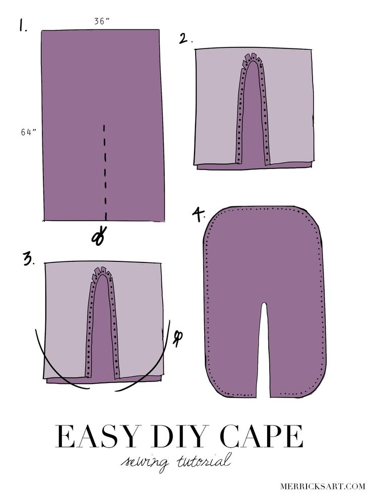Merrick's Art // Style + Sewing for the Everyday Girl: DIY FRIDAY + HANDMADE HOLIDAYS: EASY DIY CAPE