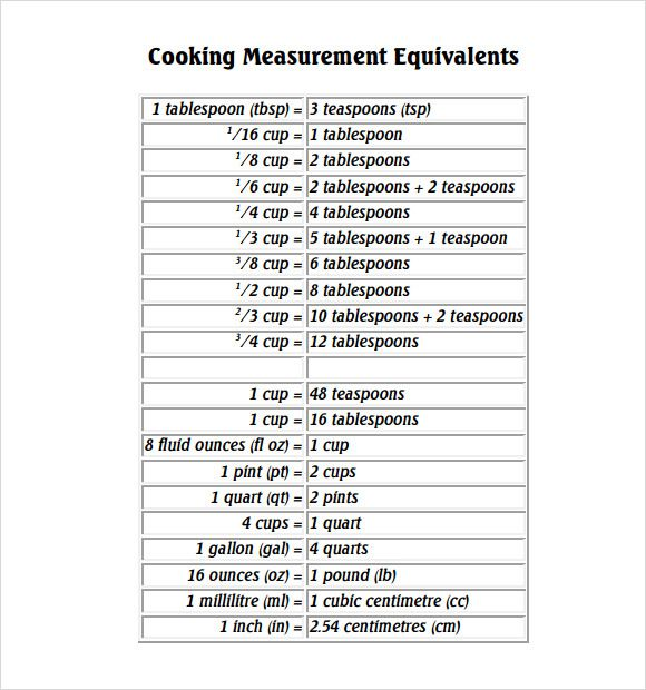 cooking measurements chart printable