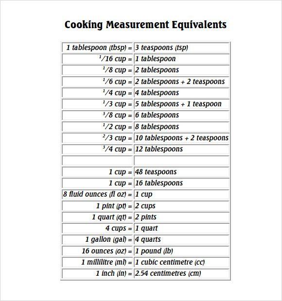 Image Result For Kitchen Measurement Conversion Chart