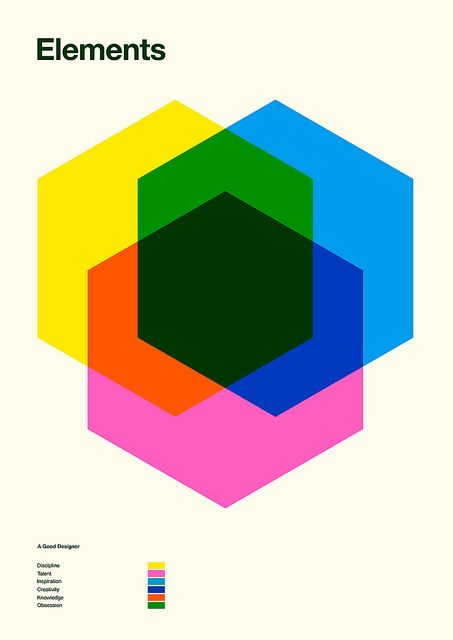 Alternative Venn Diagrams | Flickr: Intercambio de fotos