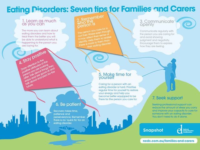 Eating Disorders: Seven tips for Families and Carers, National Eating Disorders Collaboration