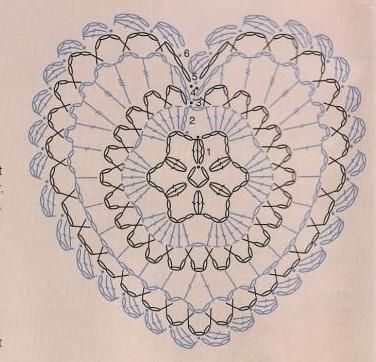 Crochet heart diagram only