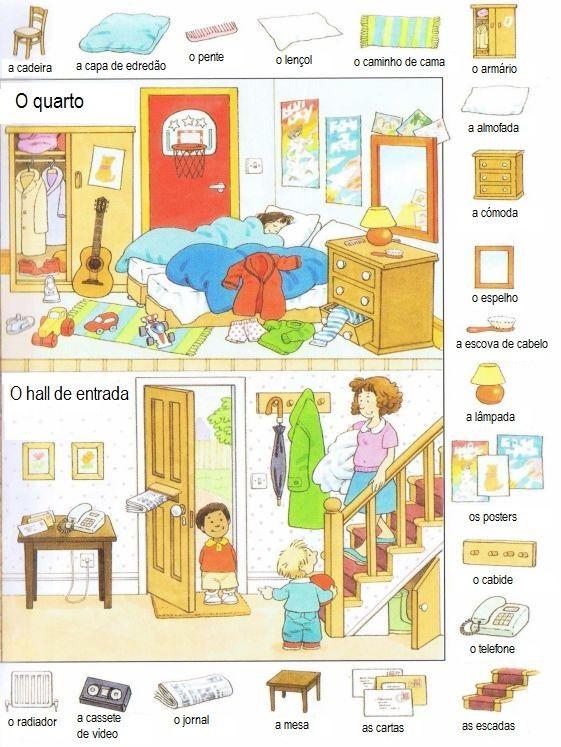 Vocabulário - o quarto / o hall de entrada