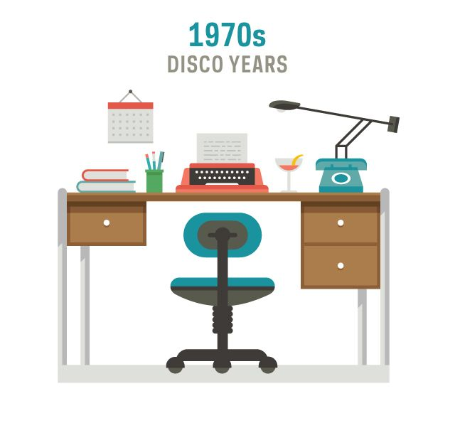 The evolution of office furniture 70s history for Office design history