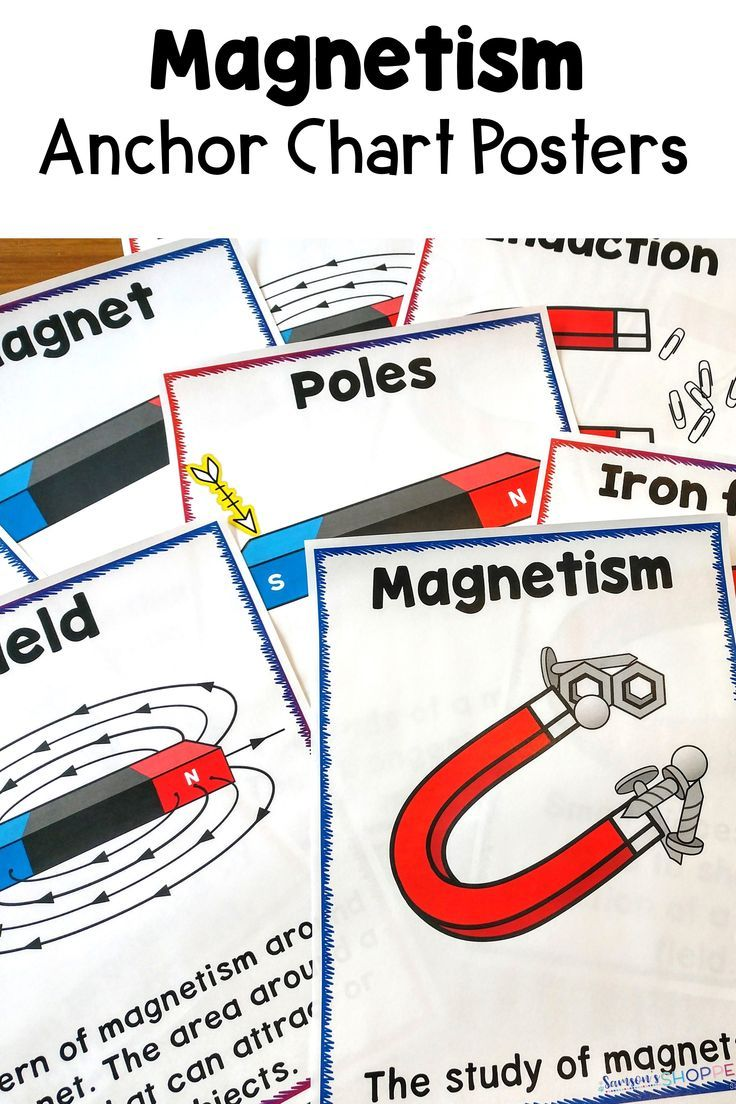 Magnetism Anchor Chart Posters To Support Your Unit On Magnets Classroom Decor Magnetism Anchor Chart Anchor Charts Magnet Lessons