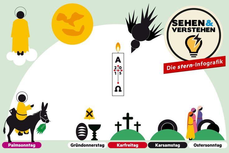 Sehen und Verstehen - die stern-Infografik: So wird der Termin für Ostern ermittelt