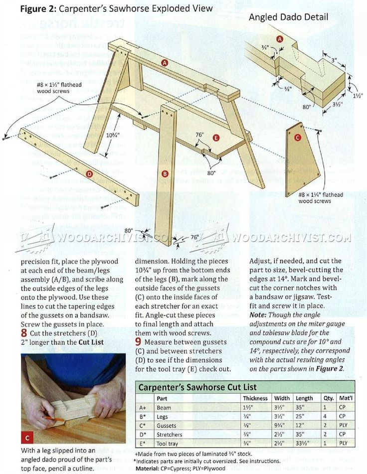 how to build a sawhorse plans