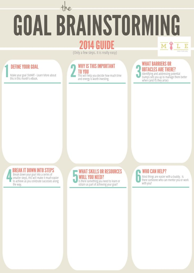 Use this worksheet to help you brainstorm and plan out your goals for 2014  Find out more in our kickass in 2014 eBook http://makeitlookeasy.bigcartel.com/product/kick-ass-in-2014-let-s-get-sh-t-done  #resolutions #newyearsresolutions