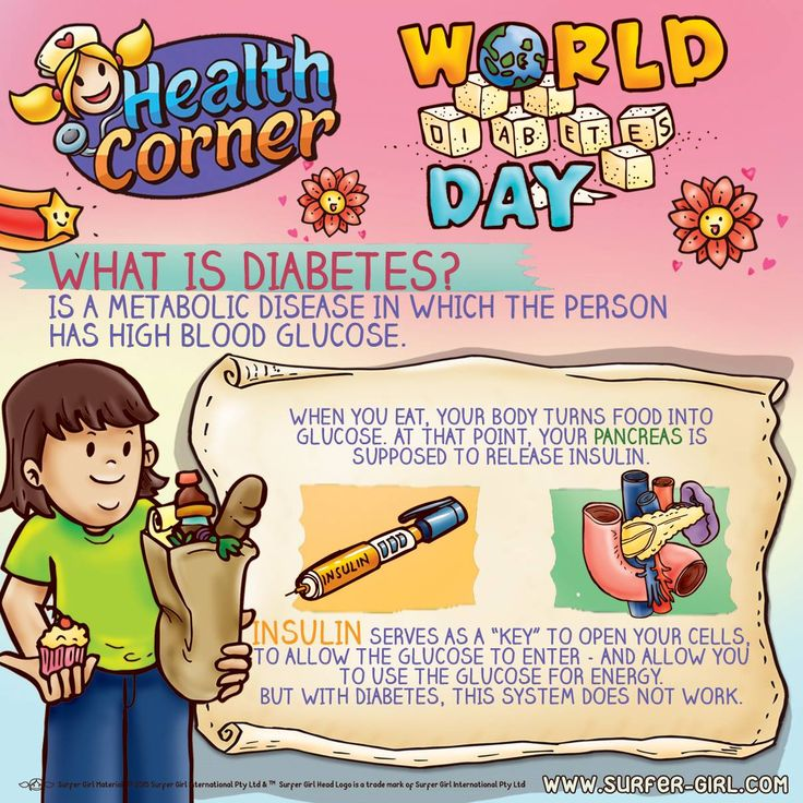 Hi Girls ^^ Today is World Diabetes Day :) A day to increase awareness of diabetes and educate each other about this disease ^^ I did some research about diabetes and I'd like to share it with you all :) Let's read this together, Girls! ;) Love, Summer <3 #surfergirl #positivedifference #healthtips