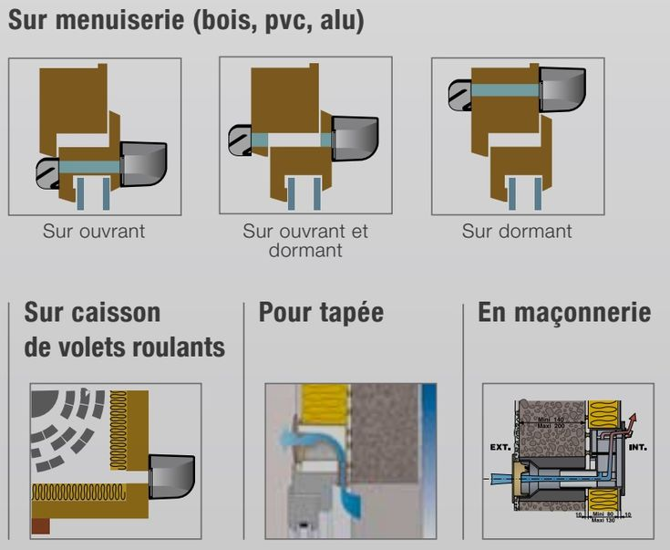 Vmc Simple Flux Maison Individuelle Rt2012 Heating