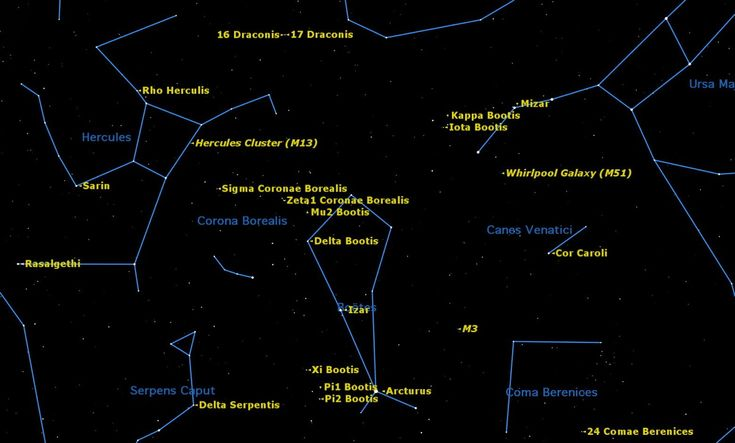 The curve of the Big Dipper%u2019s handle leads to Arcturus, the brightest star in the kite-shaped constellation of Bo�tes. Surrounding Bo�tes is an amazing variety of double stars.