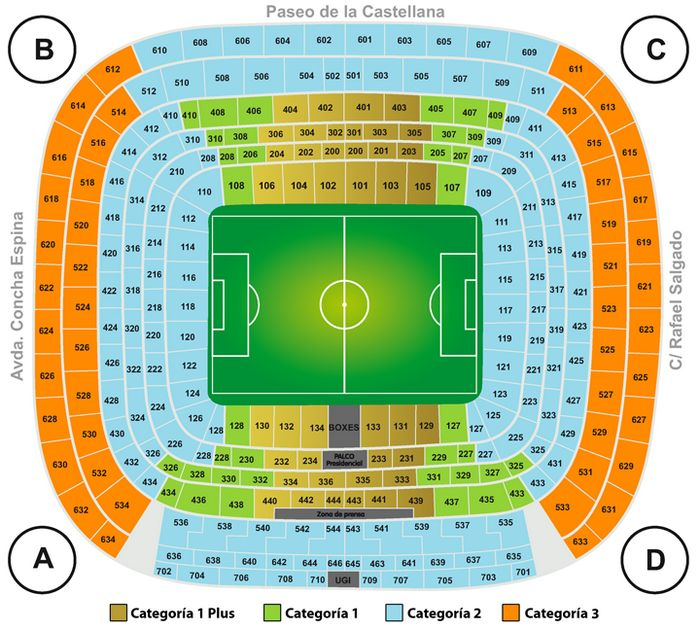 Купить билеты на футбол матчи Эль Классико El Clasico, Реал Мадрид Real Madrid - ФК Барселона FC Barcelona . План Стадиона Сантьяго Бернабеу Santiago Bernabeu в Мадриде