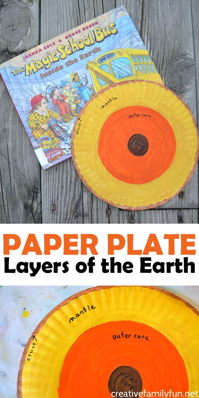 Paper Plate Layers Of The Earth Project Creative Family Fun Earth Science Projects Earth Projects Elementary Earth Science