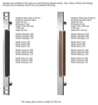 Exterior Door Hardware Selection Handles Wood Steel (