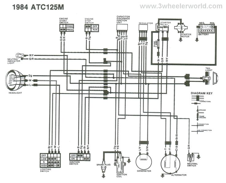 DIAGRAM] Honda Motorcycles Wiring Diagram 125 X FULL Version HD Quality 125  X - ARTOFDIAGRAM6L.HOST-ERIA.ITHost-eria
