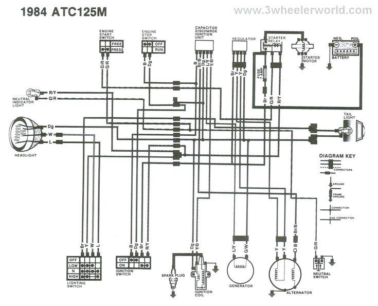 Wiring Diagram Of Motorcycle Honda Xrm 125, http