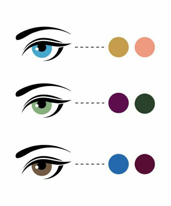 Apprendre à se maquiller yeux marrons