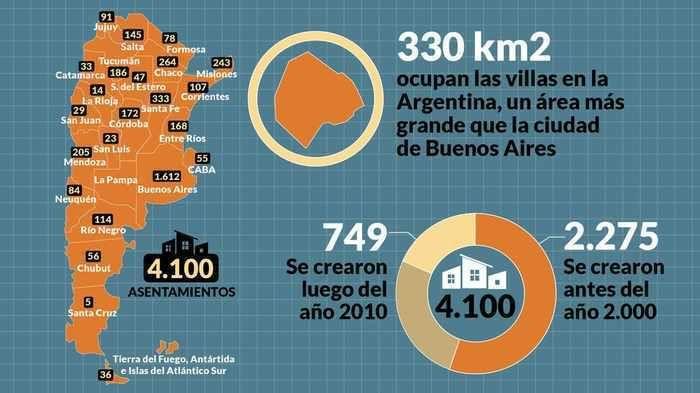La Pampa, única provincia sin villas