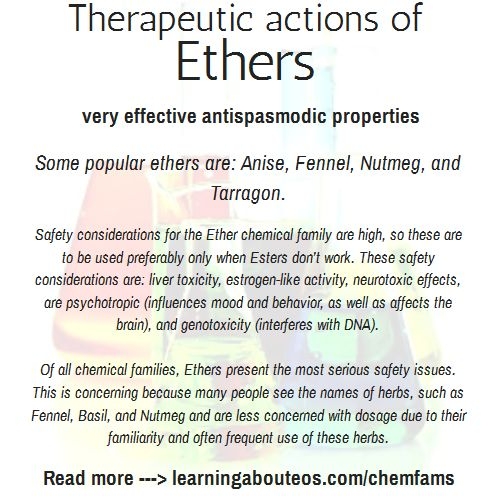 Chemical Families, Therapeutic Properties, and Safety Considerations | Learning About EOs - Using Essential Oils Safely