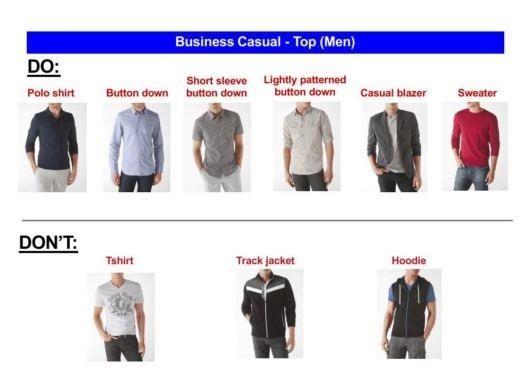 malefashionadvice visual guide business casual