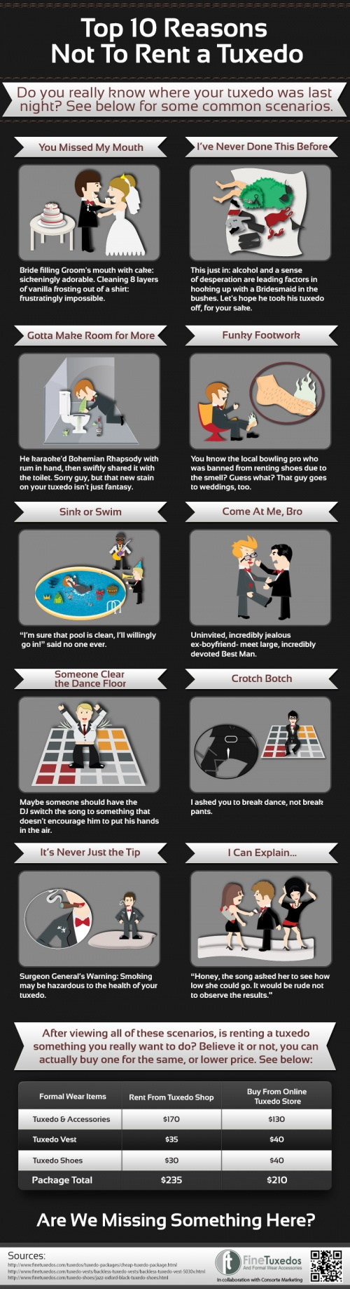Top 10 Reasons Not To Rent a Tuxedo – Infographic on http://www.bestinfographic.co.uk
