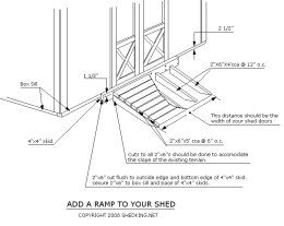 How to Build a Shed Ramp, add shelves, and More for your Storage Shed.