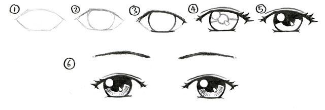 Manga Drawing Techniques Draw An Eye Step By Step Eye Shape That You Want And Lightly Sketch The Outlin Manga Eyes Manga Drawing Tutorials Drawing People