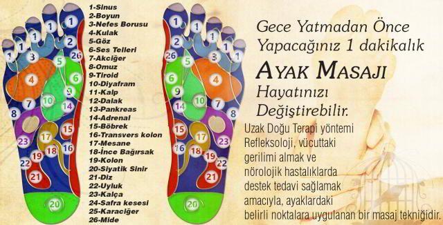 Tüm enerji ayaklarımızdan geçer. Vücudunuzdaki negatif enerjiyi temizlemek ve huzurlu bir gün geçirmek için her akşam bir dakikalık ayak masajı uygulamalısınız.
