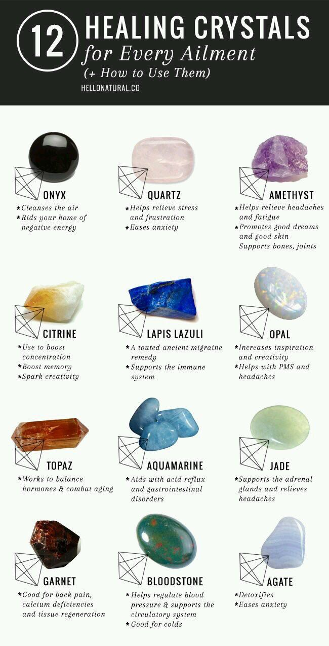 how to use healing crystals