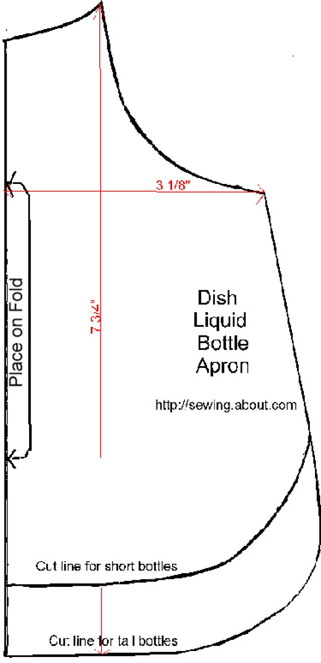 Sewing Apron Patterns Libraries And Dishes